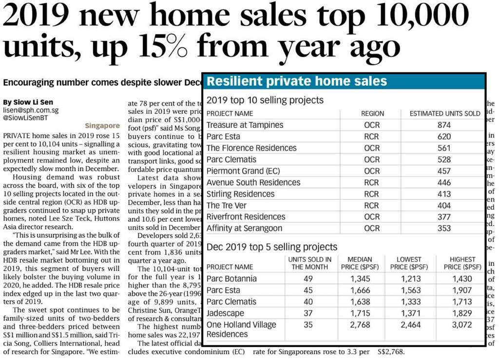 new homes sold in 2019