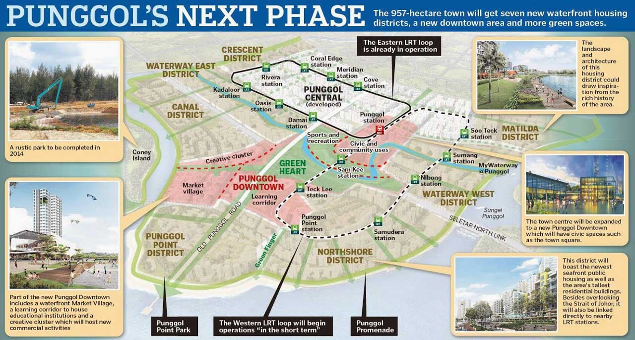 development plans for punggol