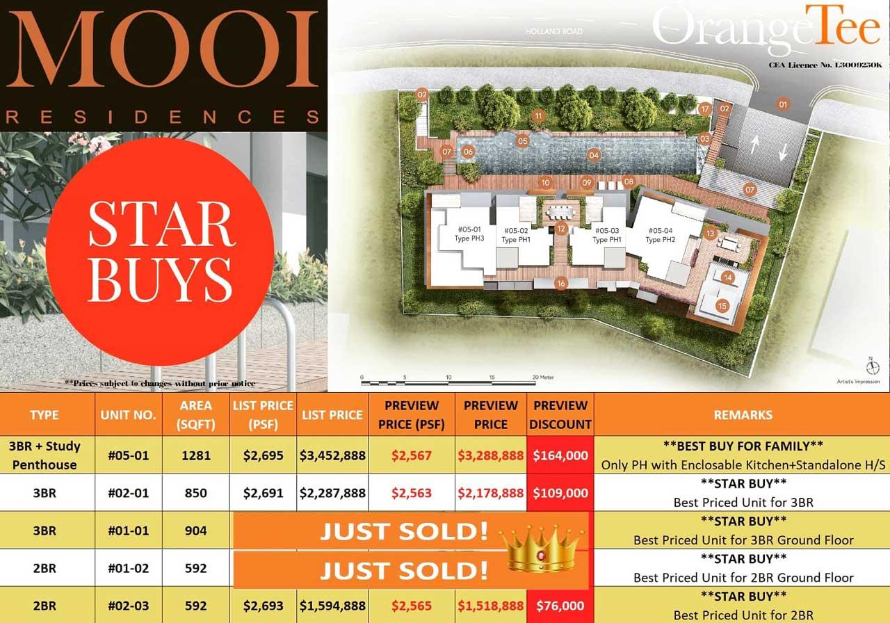 mooi residences star buys