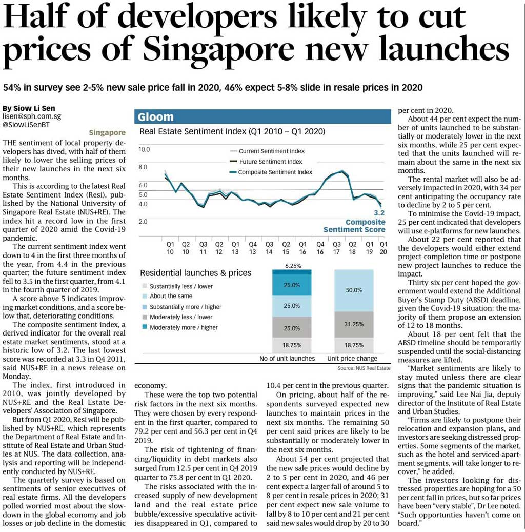 developers cut prices