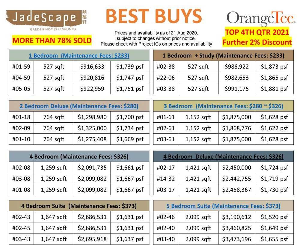 jadescape best buy august 2020