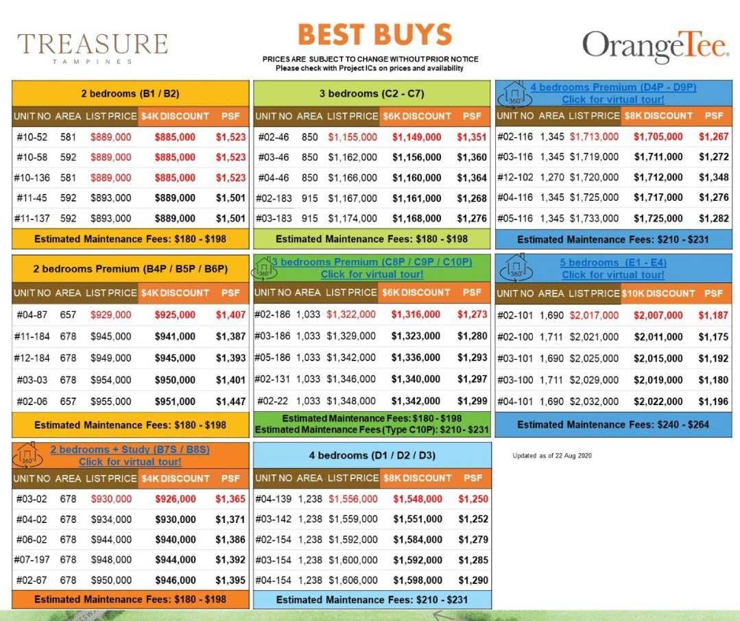 treasure at tampines best buy august 2020
