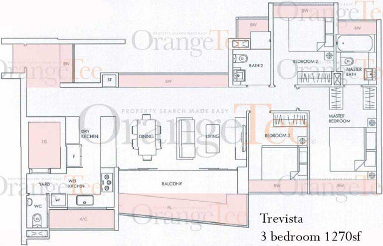 trevista layout